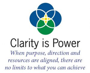 ClarityisPower Complete